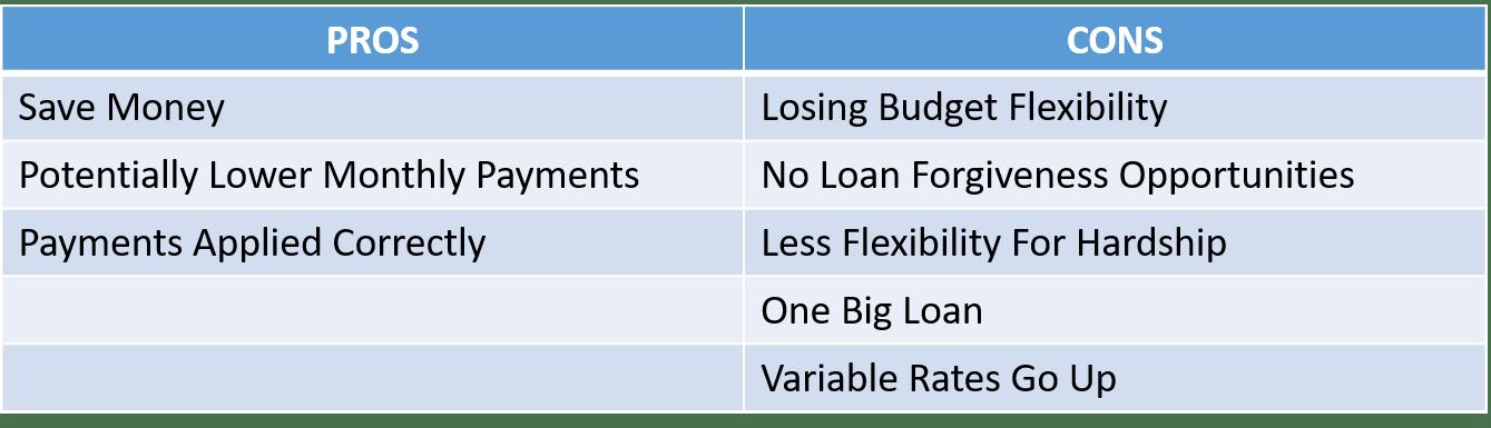 https://www.fitbux.com/student-loan-refinance-giveaway/