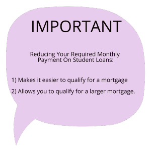 Reducing Student Loan Payment Lowers DTI Ratio For Mortgages