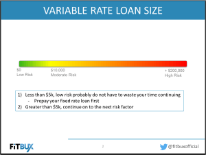 Prepay Variable Rate Student Loan - Loan Size