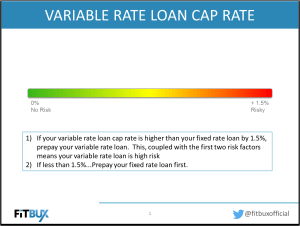 Prepaying Variable Rate Student Loans - Rate Cap