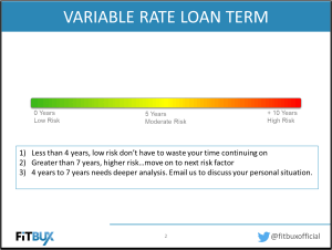 Prepaying Variable Rate Loan Term